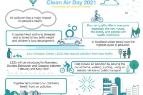 Champion clean air for our children